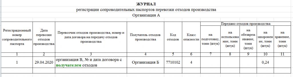 журнал регистрации сопроводительных паспортов перевозки отходов производства